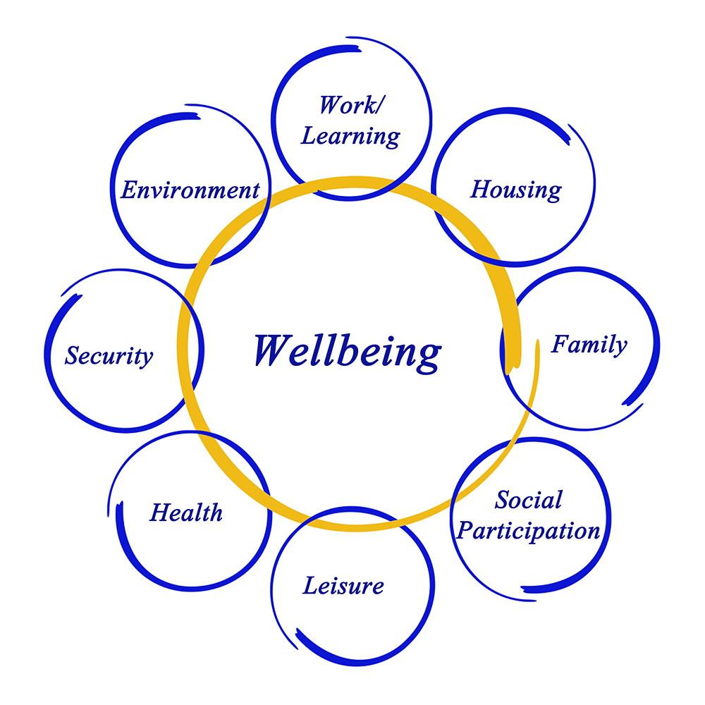 wellness_5